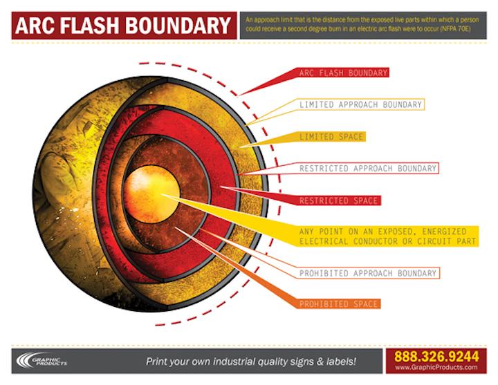 Af Infographic Gp Print