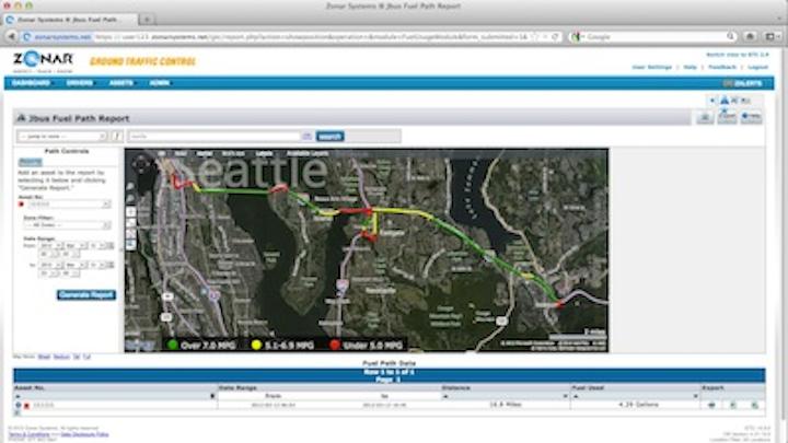 Content Dam Up Online Articles 2012 03 Zonar