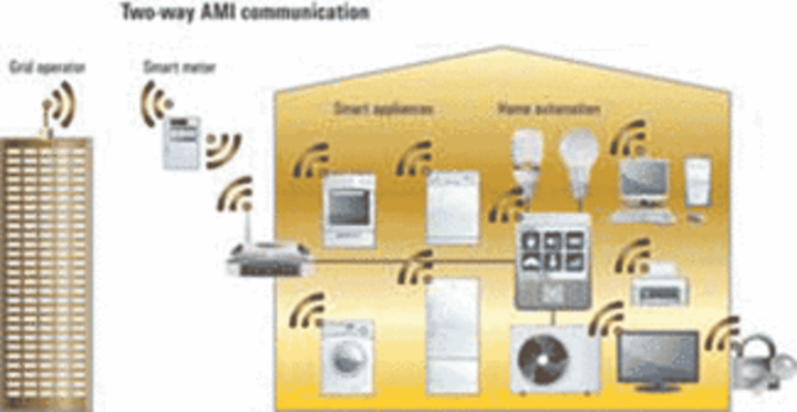 Automatic Meter Reading and the Advanced Metering