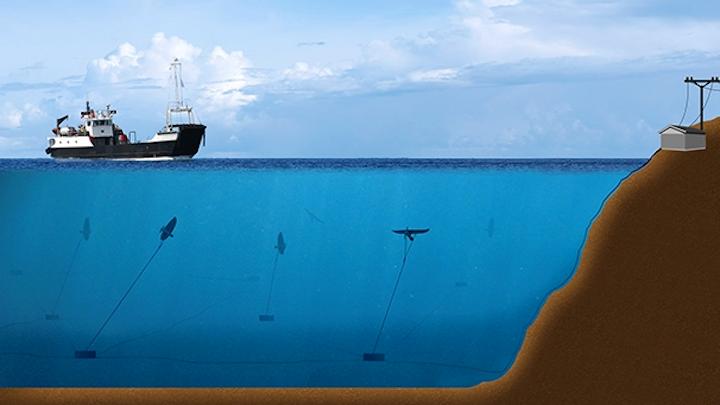 Content Dam Elp Online Articles 2015 January Minesto Marine Energy Elp 2