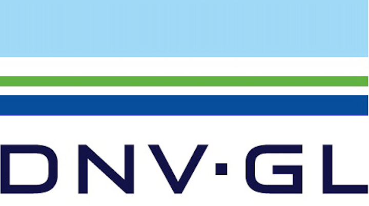 Content Dam Elp Online Articles 2015 March Dnv Gl Elp