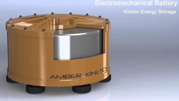 Content Dam Elp Online Articles 2016 01 Amber Kinetics Energy Storage Elp