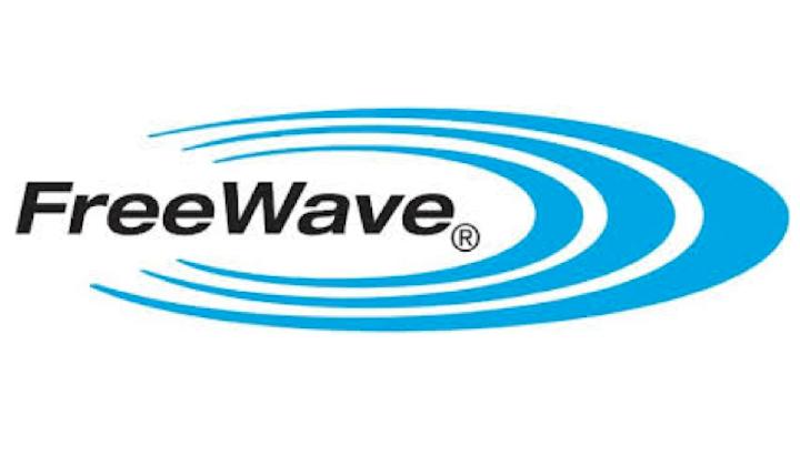 Content Dam Elp Online Articles 2017 01 Freewave Elp