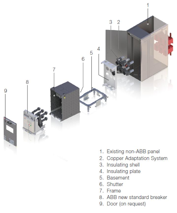 Content Dam Up En Articles 2014 05 Circuit Breaker Retrofit Standardized By Abb Leftcolumn Article Thumbnailimage File