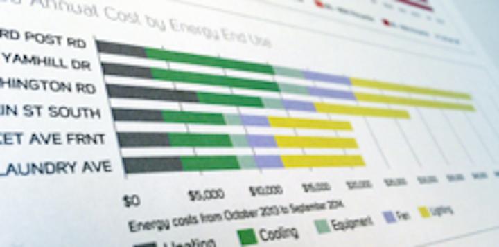 Content Dam Up En Articles 2015 05 Energy Management Utility Analytics Based Programs Enable Personalized Customer Engagement Leftcolumn Article Thumbnailimage File
