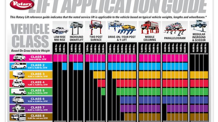 Content Dam Up En Articles 2015 10 Fleet Maintenance Lift Application Guide Helps Customers Choose The Right Lift Leftcolumn Article Thumbnailimage File