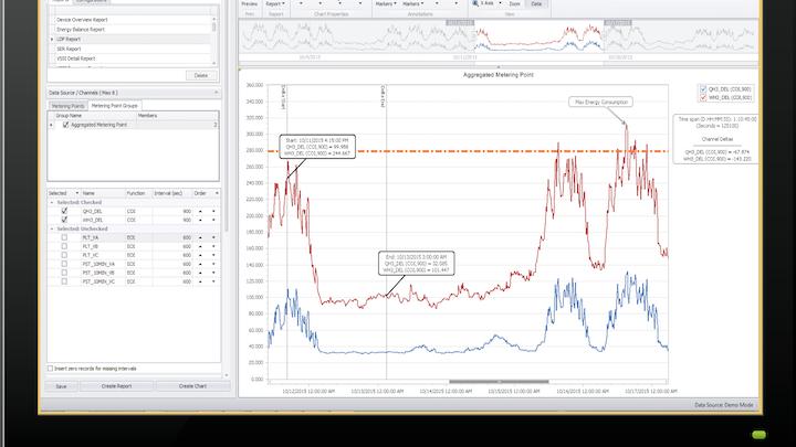 Content Dam Up En Articles 2015 11 Energy Management Meter Reports Software Enhances Site Wide Resource Visualization Leftcolumn Article Thumbnailimage File