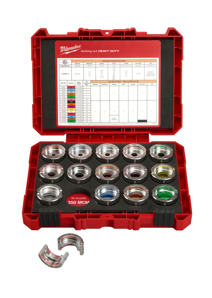 Content Dam Up En Articles 2016 01 Utility Tools Milwaukee Tool Simplifies The Die Selection Process Leftcolumn Article Thumbnailimage File