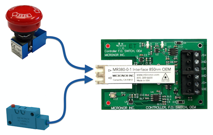 Content Dam Up En Articles 2016 05 Safety Equipment Oem Controller For Fiber Optic Emergency Stop And Signaling Sensors Leftcolumn Article Thumbnailimage File