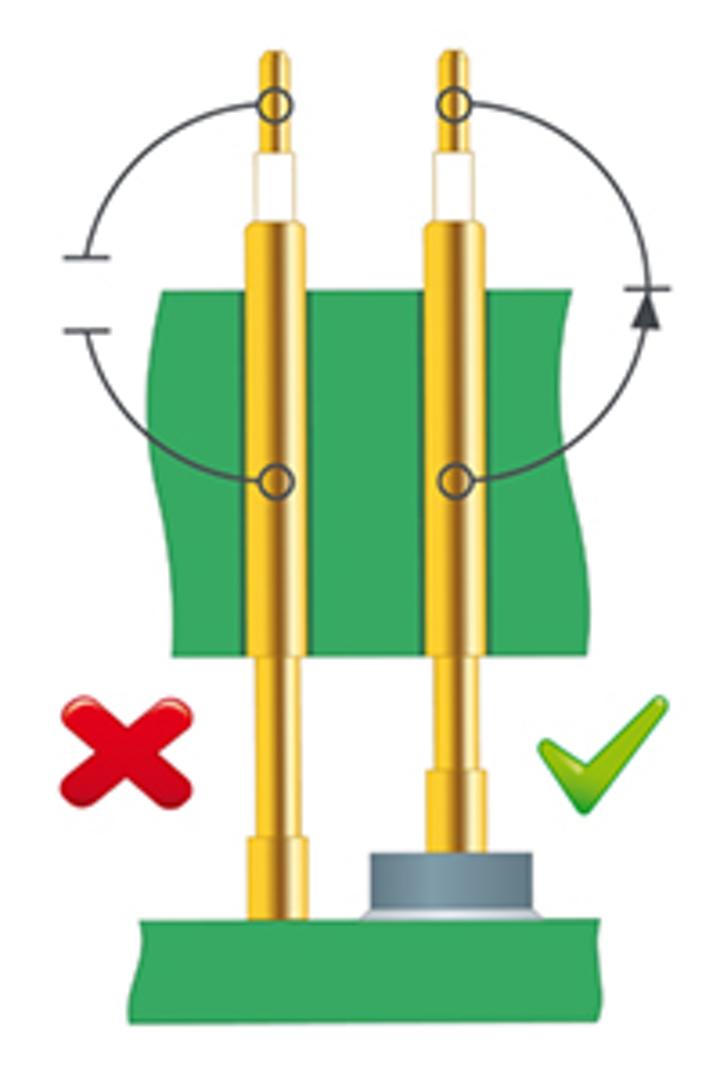 Content Dam Up En Articles 2017 12 Test Equipment Switch Probes Offer Cost Efficient Solutions For Testing Electronic Assemblies Leftcolumn Article Thumbnailimage File