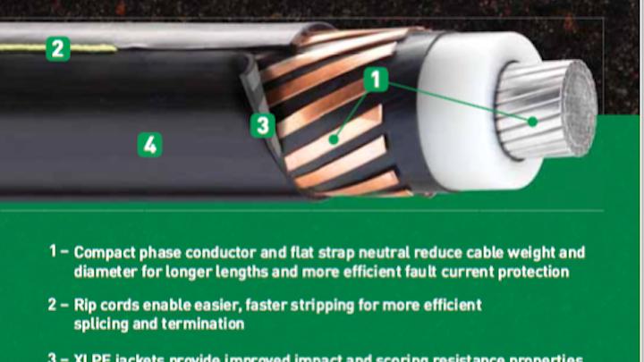 Content Dam Up En Articles 2018 05 Power Distribution Empowr Cl Edge Medium Voltage Cable Leftcolumn Article Thumbnailimage File