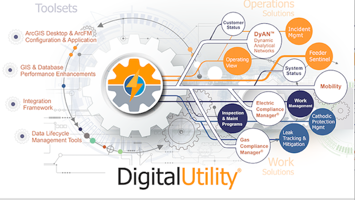 Content Dam Up En Articles 2018 06 Energy Management Dynamic Analytics For Operations Leftcolumn Article Thumbnailimage File